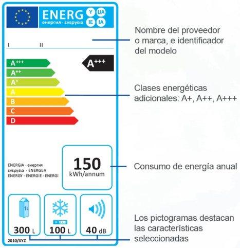 etiqueta_energetica-1-z