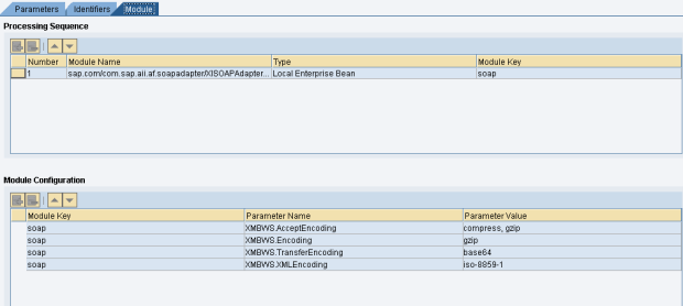SAP PI/PO Enable Web Service Compression – Jaehoo Weblog